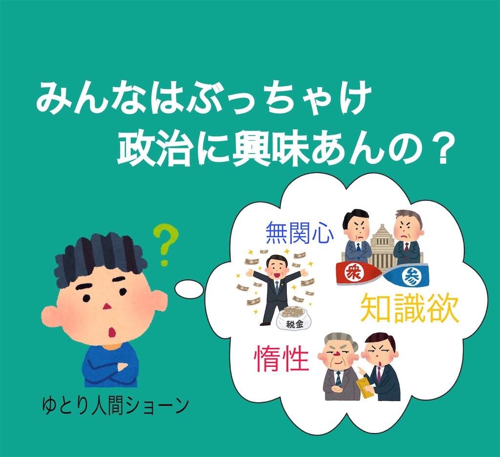 f:id:yoshidashuan:20170727181113j:image