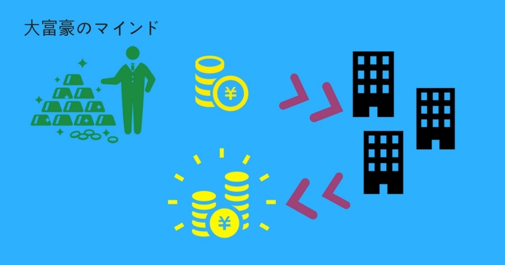 f:id:yoshidashuan:20180315002359j:plain