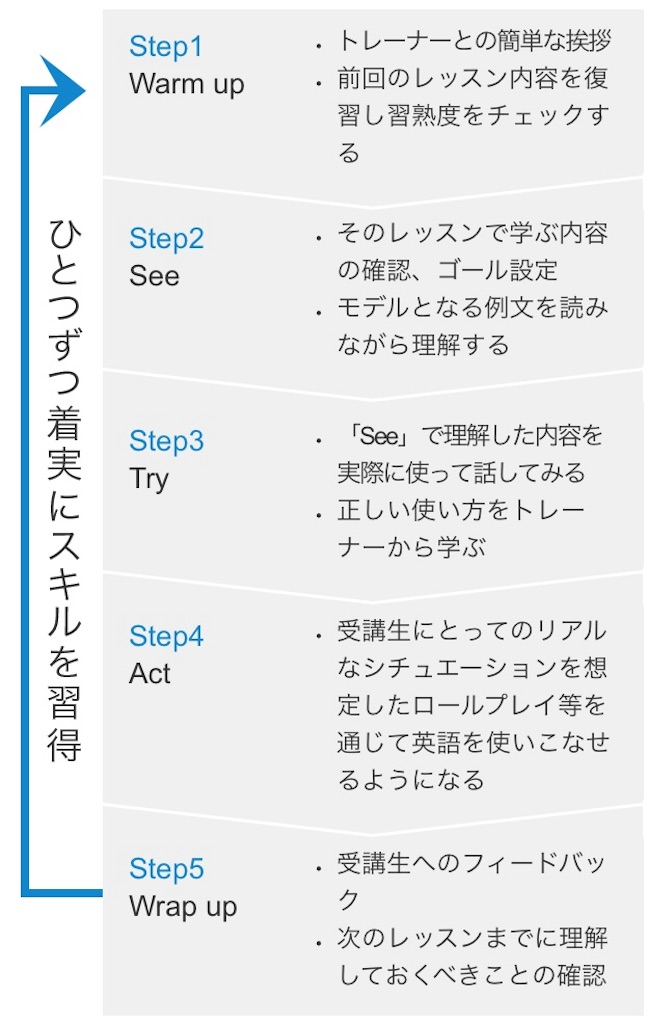 f:id:yoshidashuan:20180515002926j:image