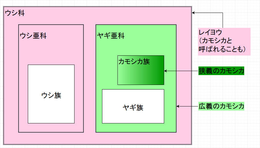 f:id:yoshidastone:20170116124130p:plain