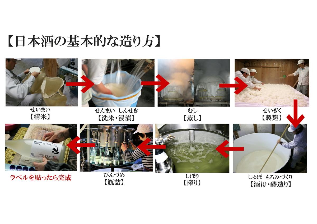 f:id:yoshidaya100:20210201154712j:plain