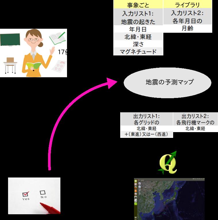 f:id:yoshihide-sugiura:20171010173512p:plain