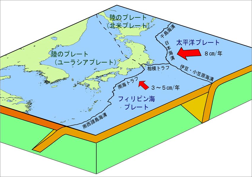 f:id:yoshihide-sugiura:20171014013328p:plain