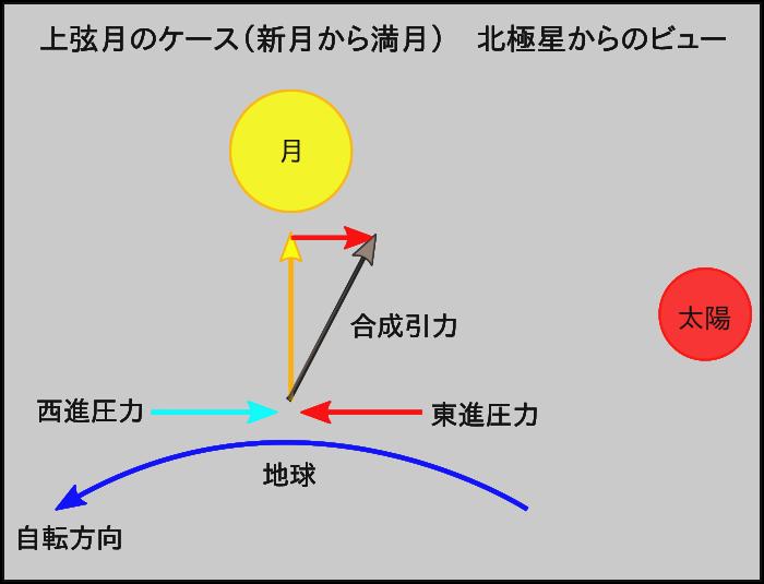 f:id:yoshihide-sugiura:20171228215040p:plain