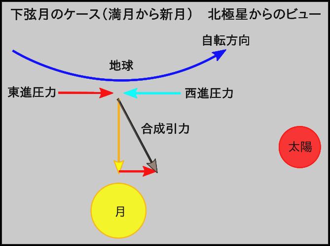 f:id:yoshihide-sugiura:20171228215115p:plain