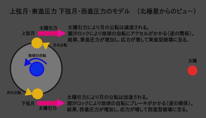 f:id:yoshihide-sugiura:20180104165103p:plain
