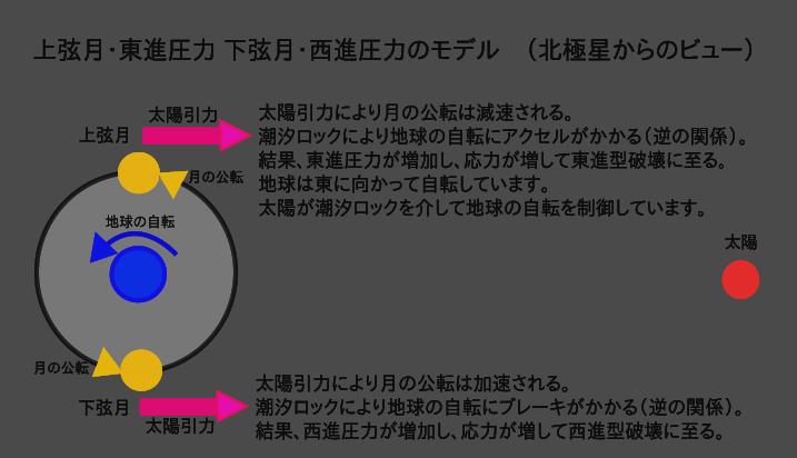 f:id:yoshihide-sugiura:20180107100556p:plain