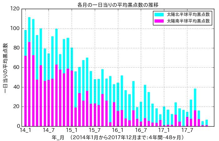 f:id:yoshihide-sugiura:20180117213029p:plain