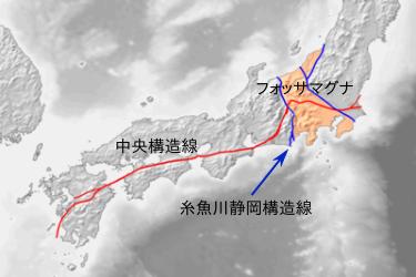f:id:yoshihide-sugiura:20180217075950p:plain