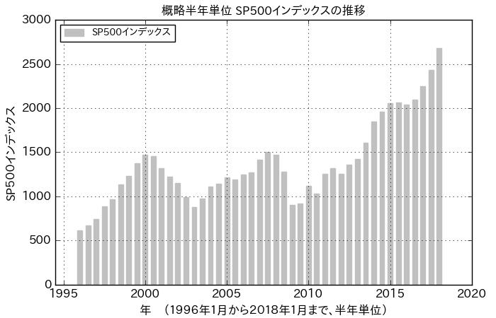 f:id:yoshihide-sugiura:20180527202917p:plain