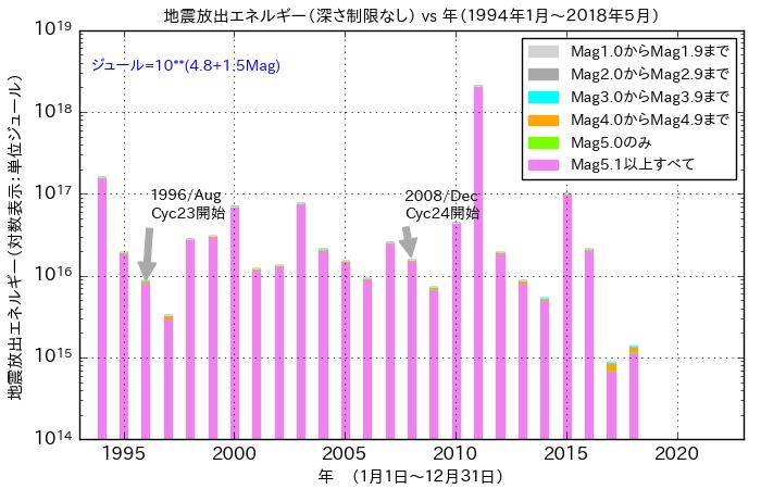 f:id:yoshihide-sugiura:20180602015447p:plain