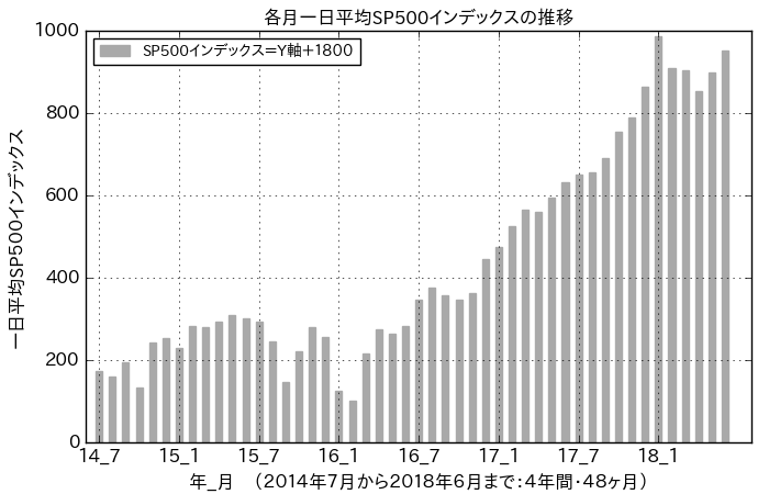 f:id:yoshihide-sugiura:20180706150349p:plain