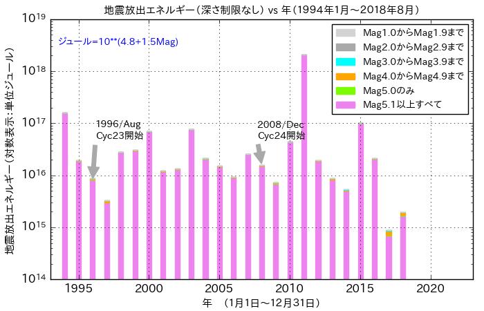 f:id:yoshihide-sugiura:20180902004014p:plain