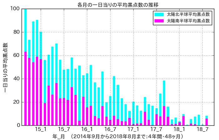f:id:yoshihide-sugiura:20180910121642p:plain