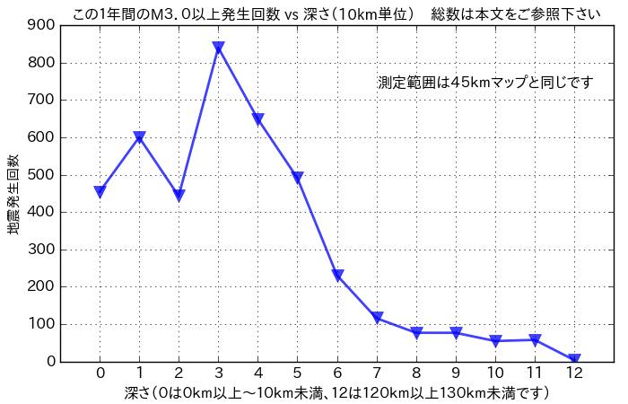 f:id:yoshihide-sugiura:20180919002934p:plain