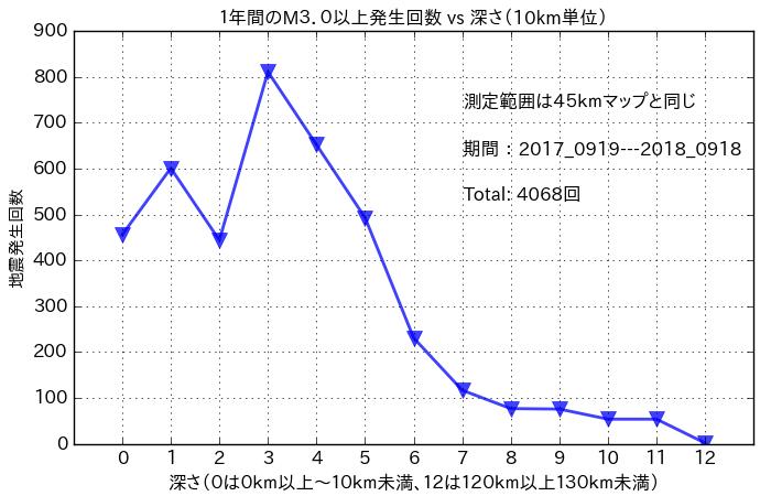 f:id:yoshihide-sugiura:20180920033259p:plain