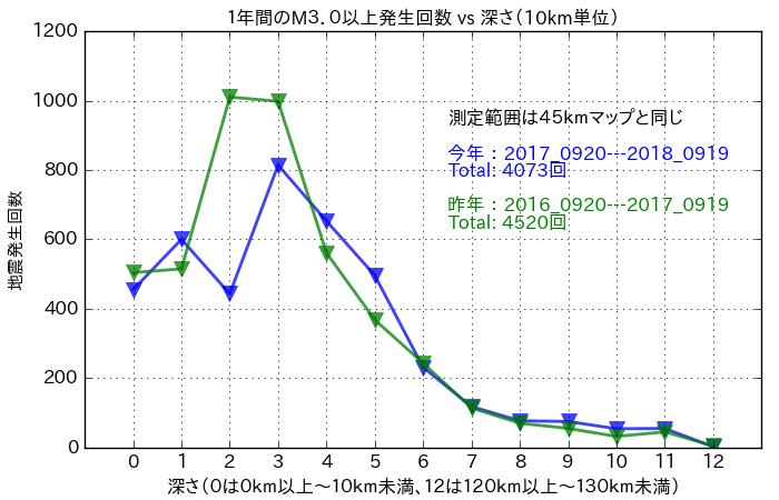 f:id:yoshihide-sugiura:20180921005100p:plain