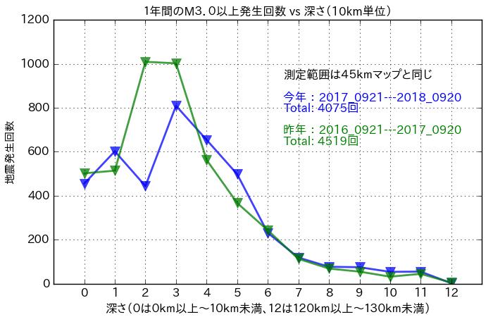 f:id:yoshihide-sugiura:20180922003200p:plain