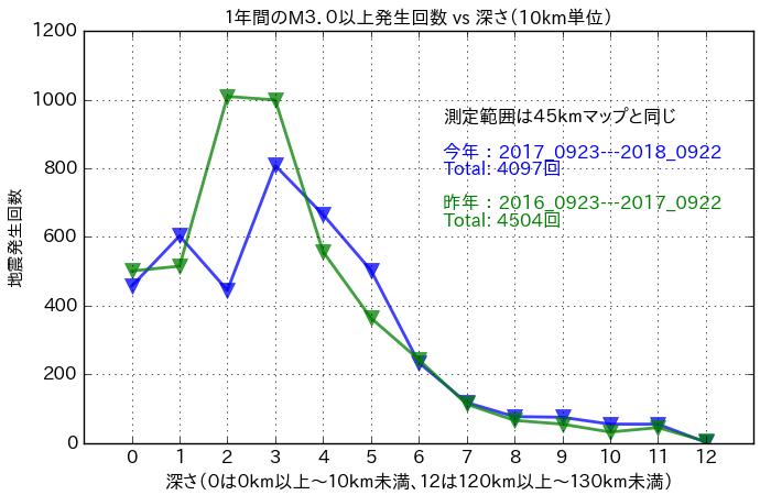 f:id:yoshihide-sugiura:20180924003008p:plain