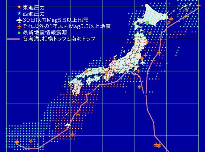 f:id:yoshihide-sugiura:20181001003011p:plain