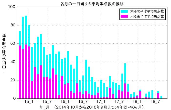 f:id:yoshihide-sugiura:20181004092049p:plain