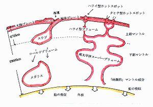 f:id:yoshihide-sugiura:20181209095049j:plain