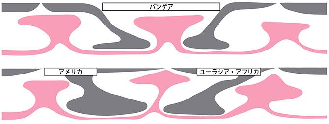 f:id:yoshihide-sugiura:20181211003153j:plain