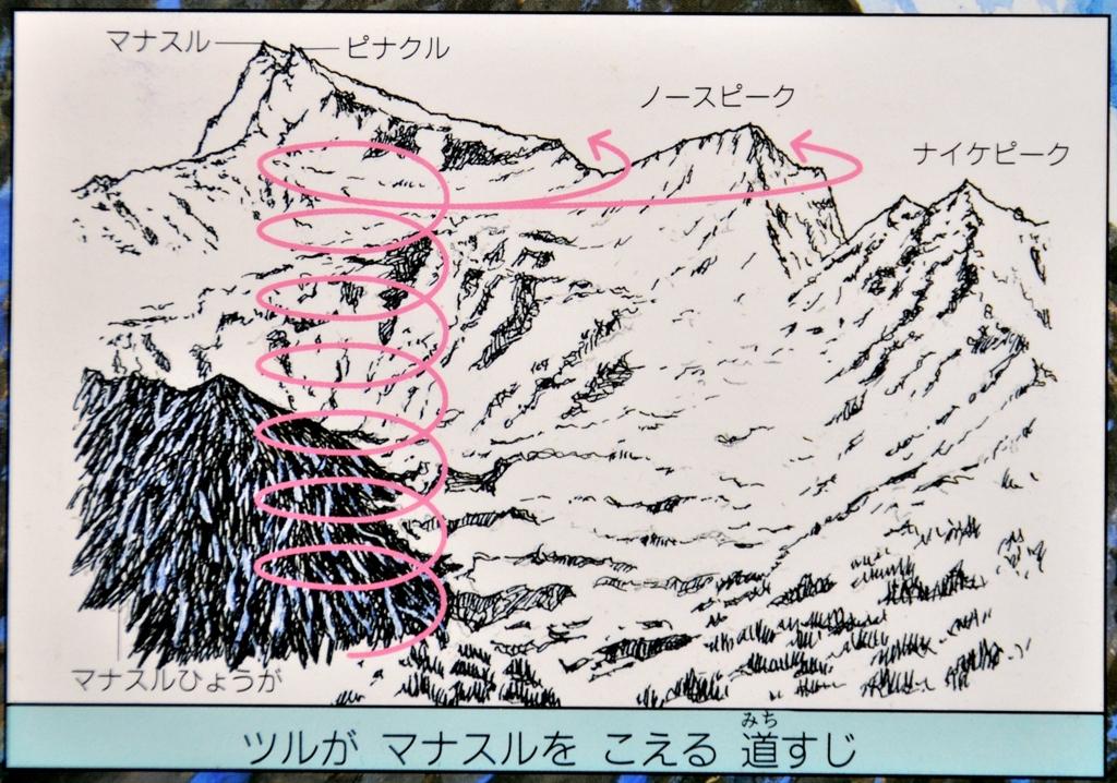 f:id:yoshihide-sugiura:20181215212305j:plain