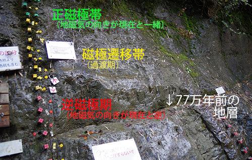 f:id:yoshihide-sugiura:20181218125755j:plain