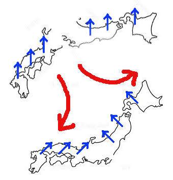 f:id:yoshihide-sugiura:20181218202121j:plain