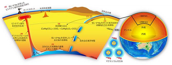 f:id:yoshihide-sugiura:20181219080818j:plain