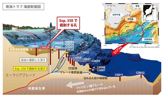 f:id:yoshihide-sugiura:20181225231959j:plain