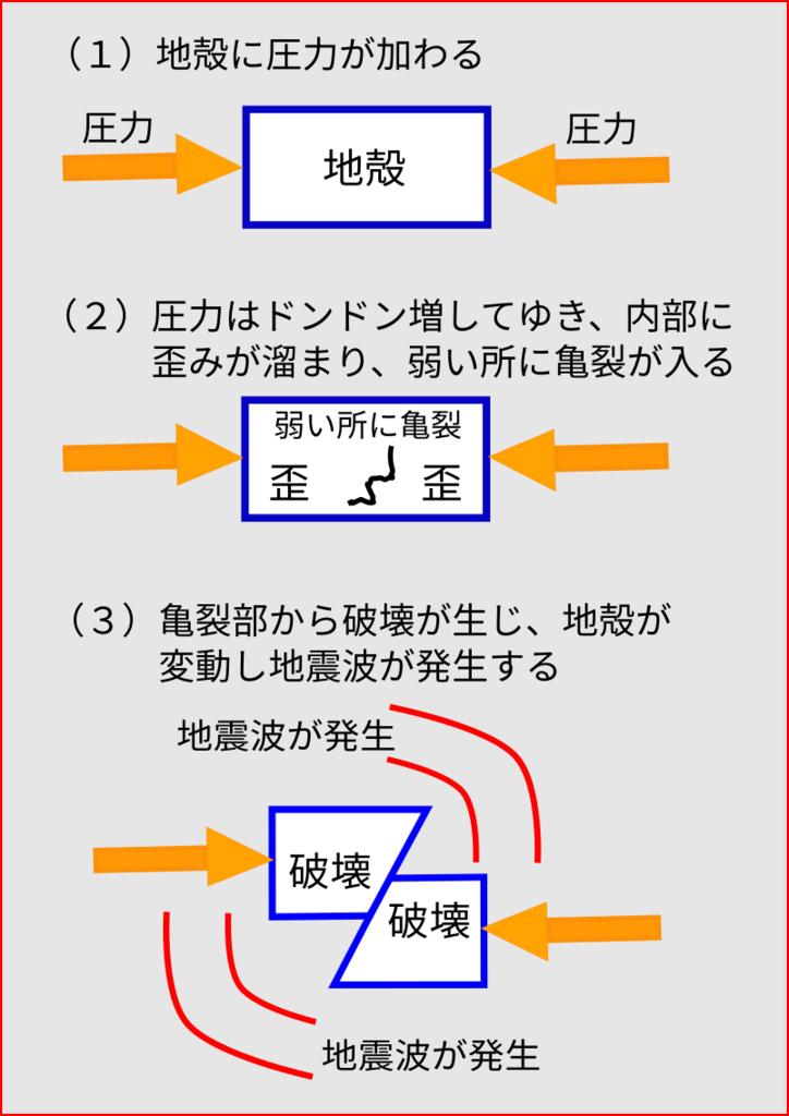 f:id:yoshihide-sugiura:20190120005806p:plain