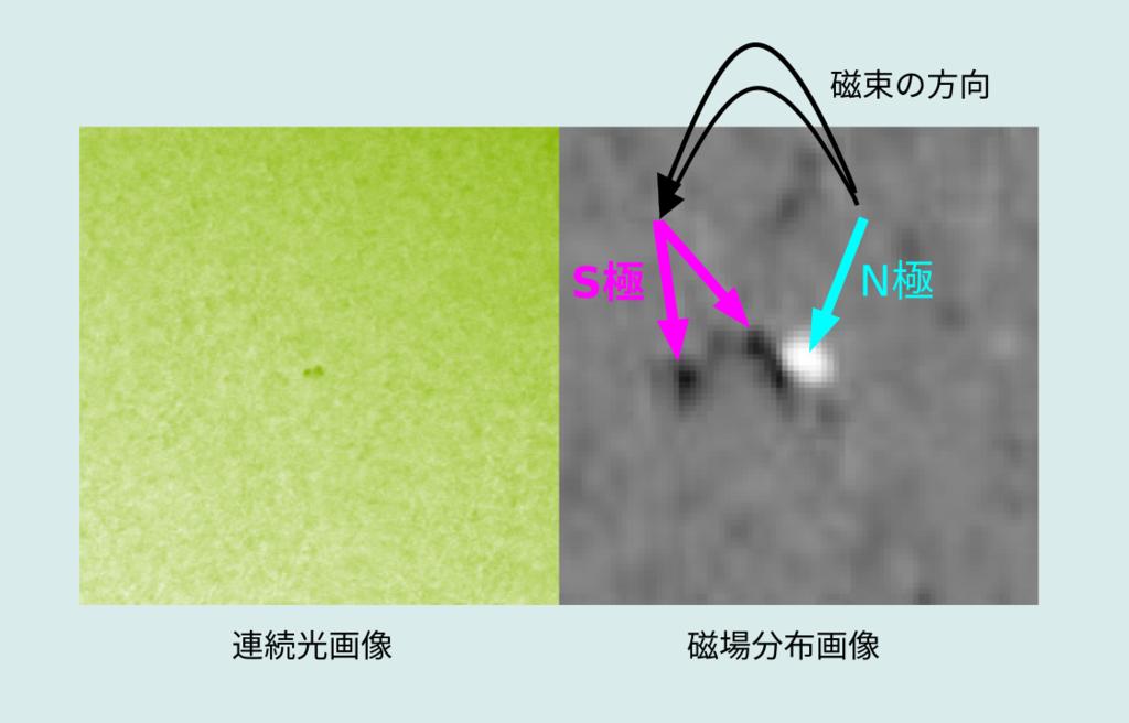 f:id:yoshihide-sugiura:20190211193737p:plain