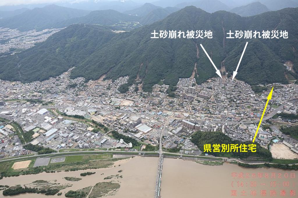f:id:yoshihide-sugiura:20190212105934p:plain