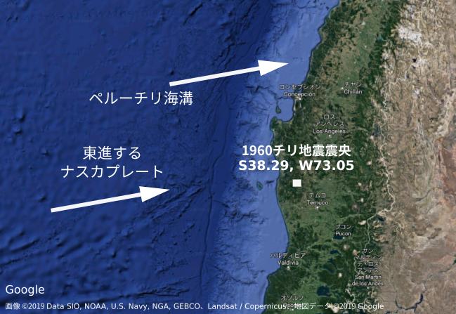 f:id:yoshihide-sugiura:20190218193748p:plain