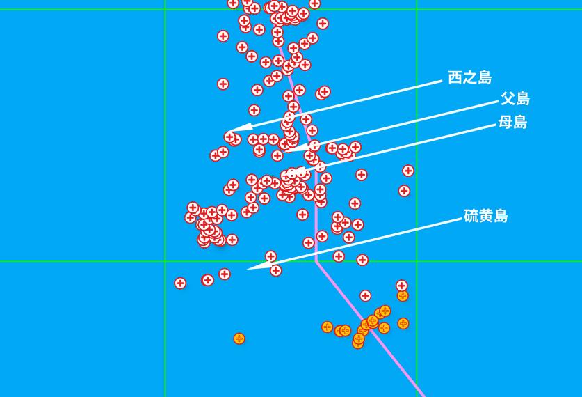 f:id:yoshihide-sugiura:20190223002524p:plain