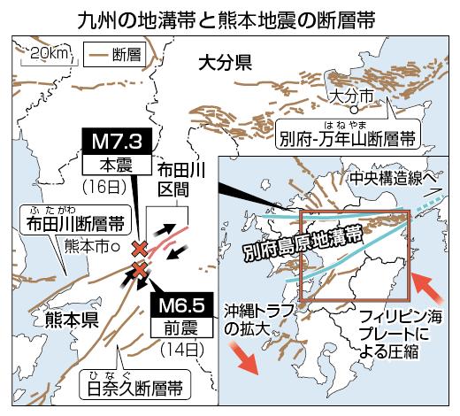 f:id:yoshihide-sugiura:20190304223107p:plain