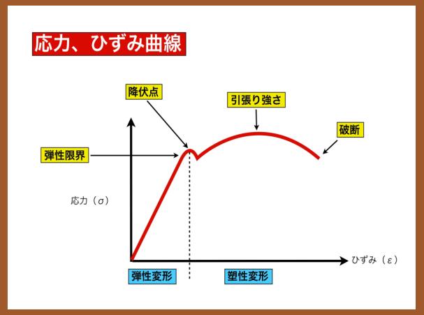 f:id:yoshihide-sugiura:20190306084637p:plain