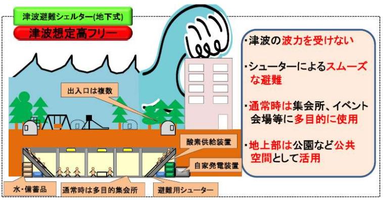 f:id:yoshihide-sugiura:20190321104115p:plain