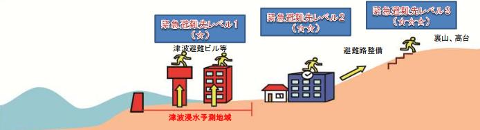 f:id:yoshihide-sugiura:20190321175202p:plain