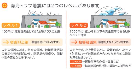 f:id:yoshihide-sugiura:20190414021323p:plain