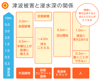f:id:yoshihide-sugiura:20190414022457p:plain