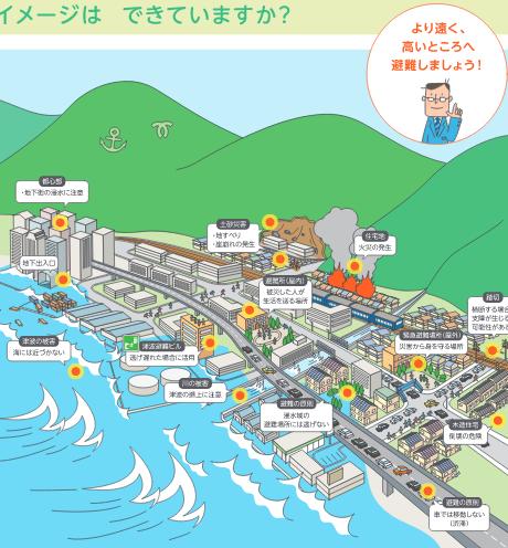 f:id:yoshihide-sugiura:20190414024816p:plain