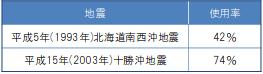 f:id:yoshihide-sugiura:20190422161552p:plain