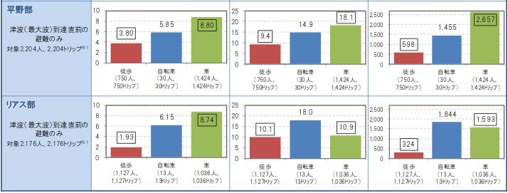 f:id:yoshihide-sugiura:20190422163310p:plain