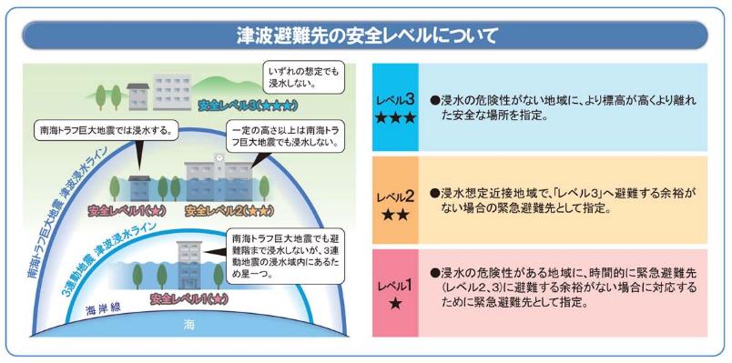 f:id:yoshihide-sugiura:20190424160133p:plain