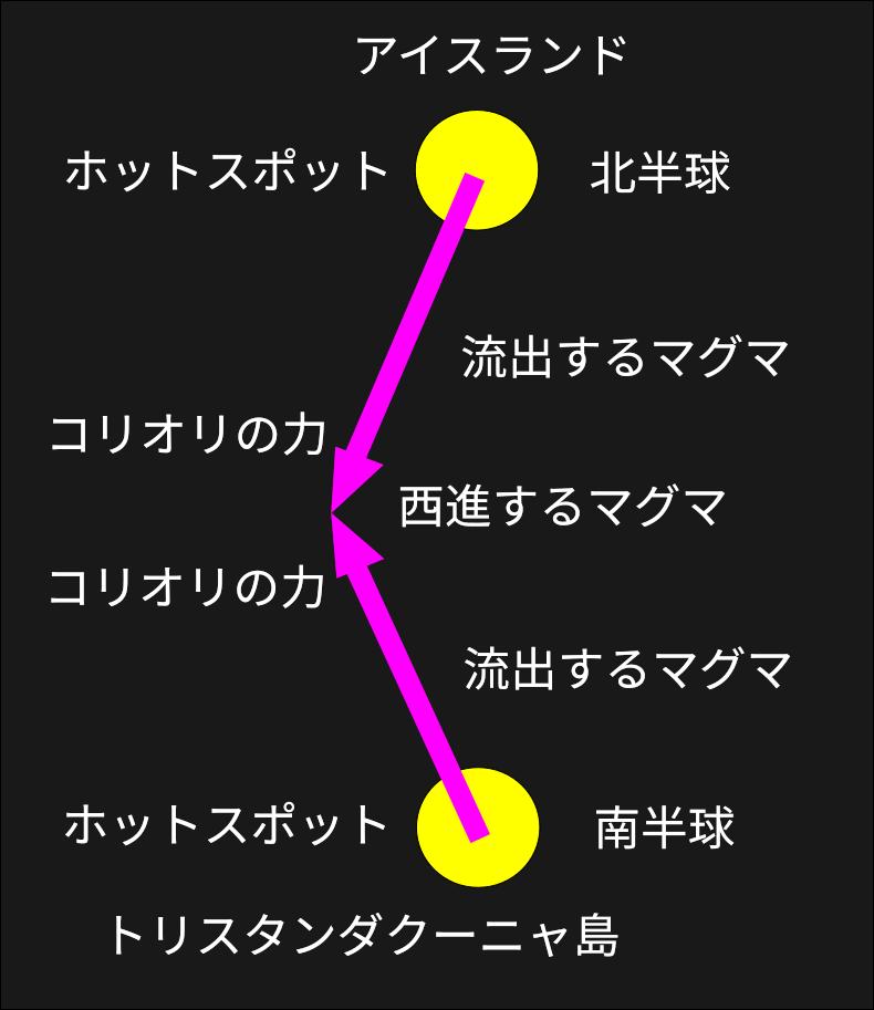 f:id:yoshihide-sugiura:20190429152317p:plain