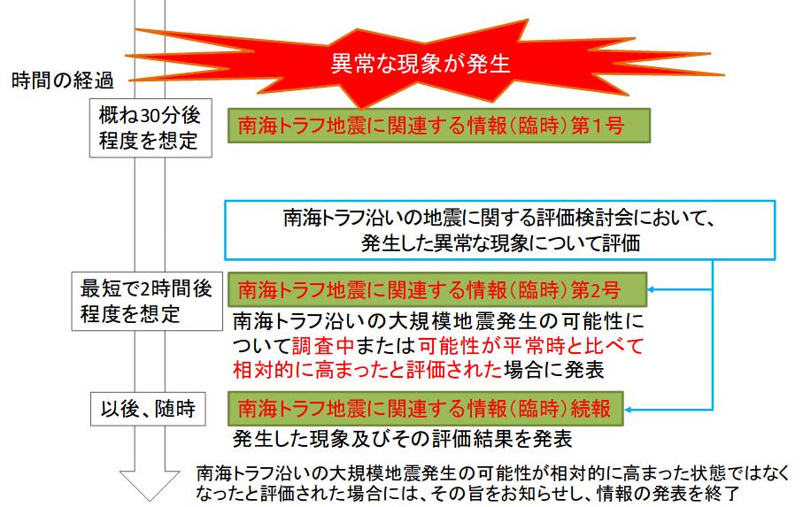 f:id:yoshihide-sugiura:20190507183457p:plain