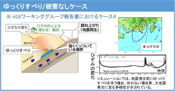 f:id:yoshihide-sugiura:20190508021427p:plain